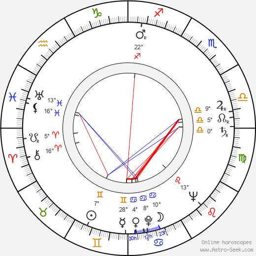 Iannis Xenakis tema natale, biography, Biografia da Wikipedia 2020, 2021