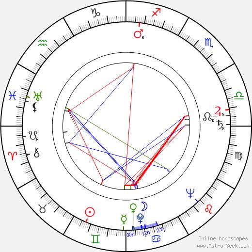 Iannis Xenakis tema natale, oroscopo, Iannis Xenakis oroscopi gratuiti, astrologia