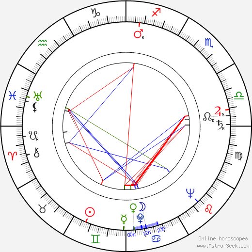 Jacques Morel tema natale, oroscopo, Jacques Morel oroscopi gratuiti, astrologia
