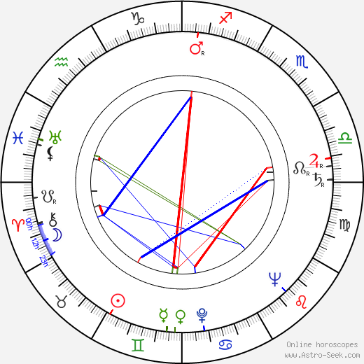 Karel Effa день рождения гороскоп, Karel Effa Натальная карта онлайн