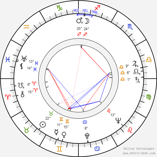 Lillian Adams birth chart, biography, wikipedia 2020, 2021