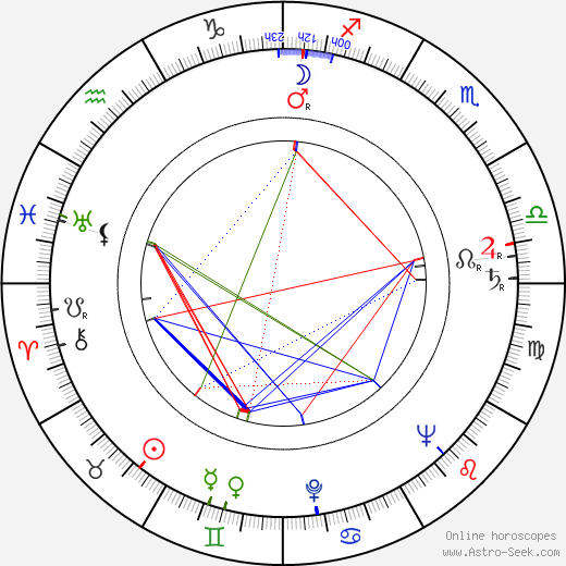 Lillian Adams birth chart, Lillian Adams astro natal horoscope, astrology