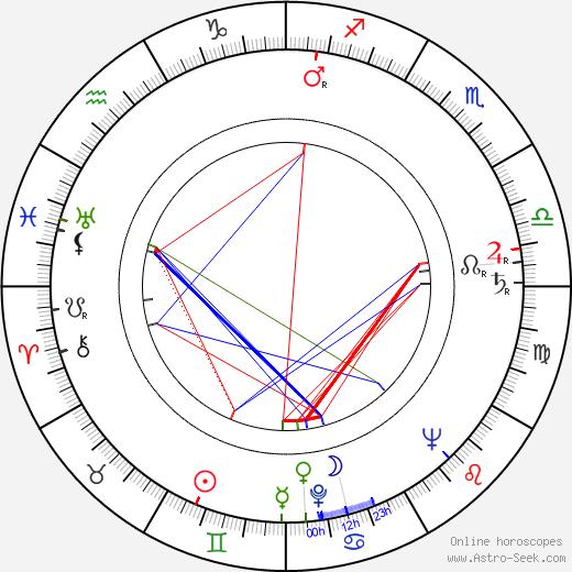 Raymond Plank tema natale, oroscopo, Raymond Plank oroscopi gratuiti, astrologia