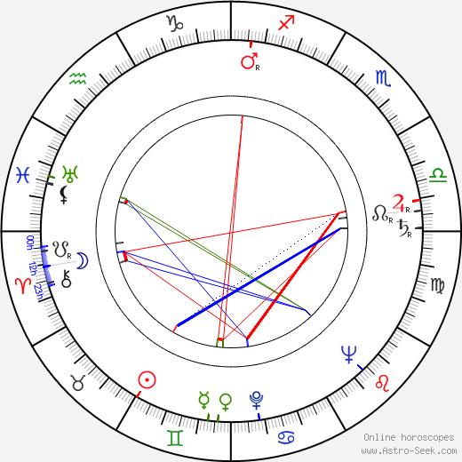 Zdeněk Blažek astro natal birth chart, Zdeněk Blažek horoscope, astrology