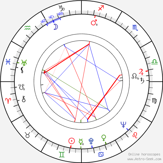 Boško Boškovic astro natal birth chart, Boško Boškovic horoscope, astrology