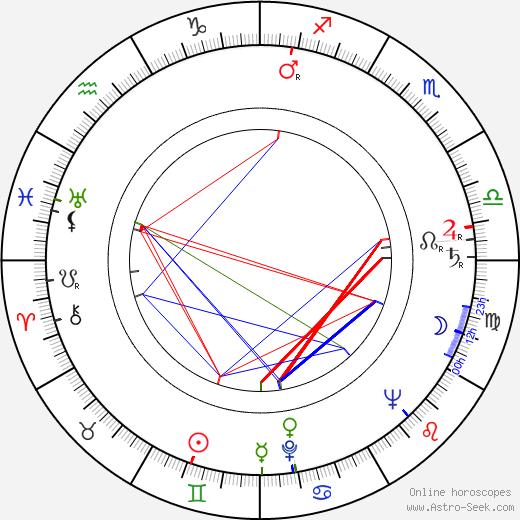Carmen Silvera birth chart, Carmen Silvera astro natal horoscope, astrology