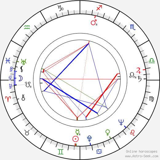 Jerry Fielding astro natal birth chart, Jerry Fielding horoscope, astrology