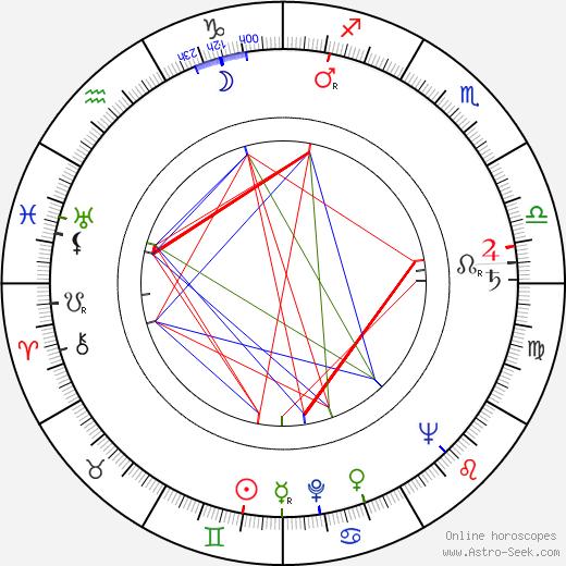 John Bromfield tema natale, oroscopo, John Bromfield oroscopi gratuiti, astrologia
