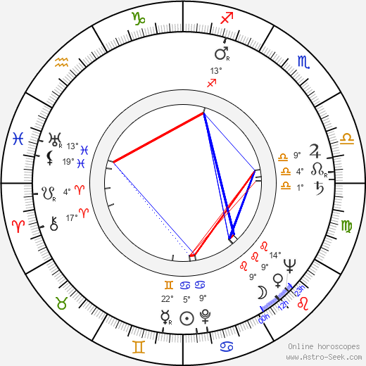 Norman Lear tema natale, biography, Biografia da Wikipedia 2020, 2021