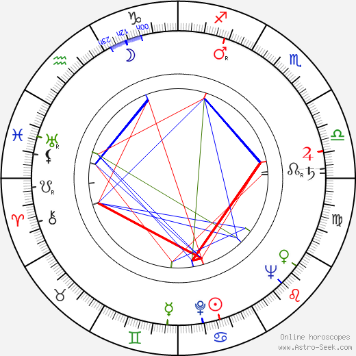 Bill Smillie birth chart, Bill Smillie astro natal horoscope, astrology