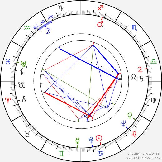 Enzo Barboni день рождения гороскоп, Enzo Barboni Натальная карта онлайн