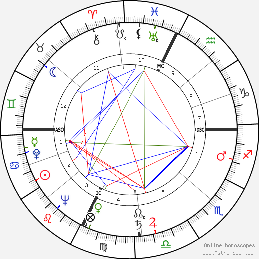 Джордж Макговерн George McGovern день рождения гороскоп, George McGovern Натальная карта онлайн