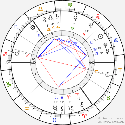 Joachim E. Berendt birth chart, biography, wikipedia 2019, 2020