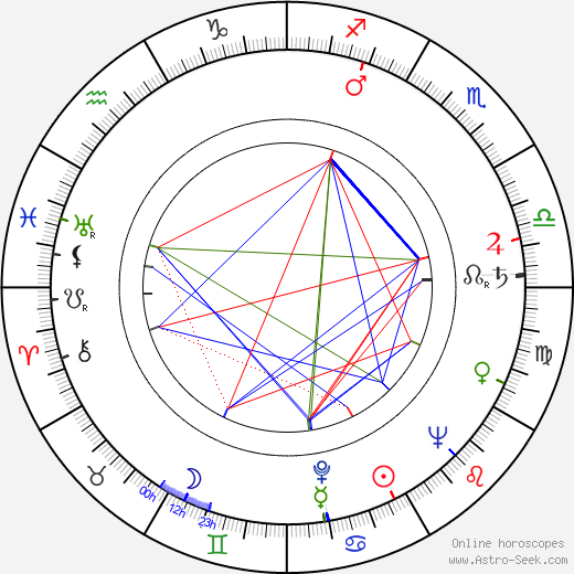 Josef Rumler день рождения гороскоп, Josef Rumler Натальная карта онлайн