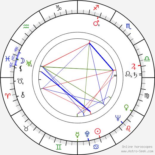 Leslie Brooks tema natale, oroscopo, Leslie Brooks oroscopi gratuiti, astrologia