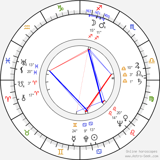 Michael King birth chart, biography, wikipedia 2020, 2021
