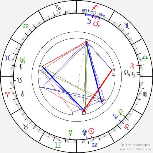 Michael King birth chart, Michael King astro natal horoscope, astrology