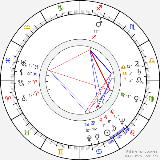 Nicholas Webster birth chart, biography, wikipedia 2020, 2021