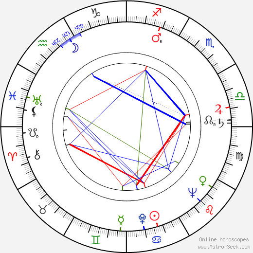 Petr Schulhoff astro natal birth chart, Petr Schulhoff horoscope, astrology