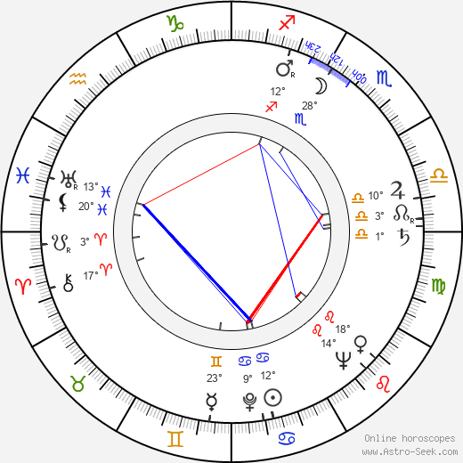 R. J. Duffy birth chart, biography, wikipedia 2020, 2021