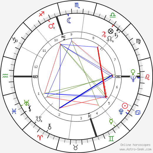Thomas McKee Tarpley birth chart, Thomas McKee Tarpley astro natal horoscope, astrology