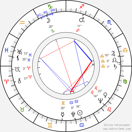 Tonny Huurdeman birth chart, biography, wikipedia 2019, 2020