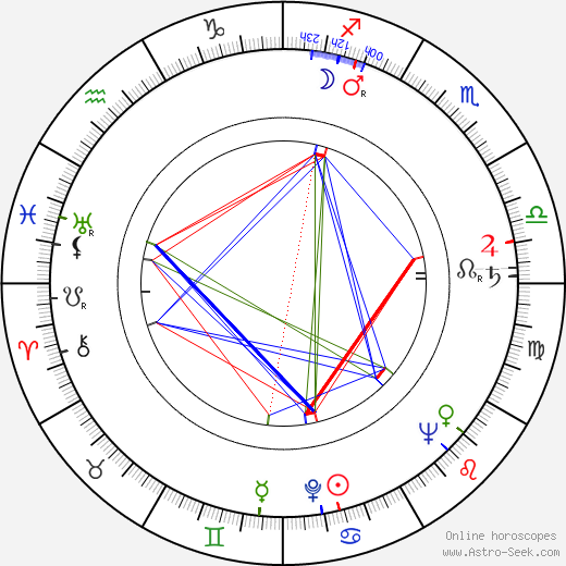 William Schallert день рождения гороскоп, William Schallert Натальная карта онлайн