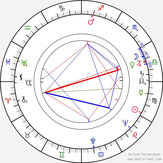 Ami Lovén tema natale, oroscopo, Ami Lovén oroscopi gratuiti, astrologia