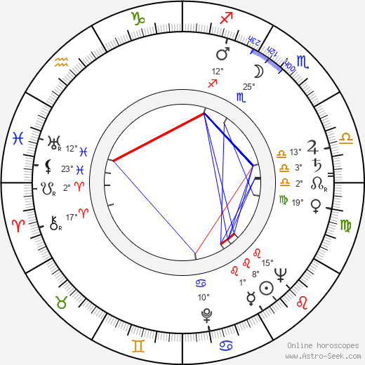 Arthur Hill birth chart, biography, wikipedia 2019, 2020