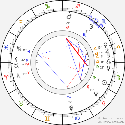 Enzo Trapani birth chart, biography, wikipedia 2017, 2018