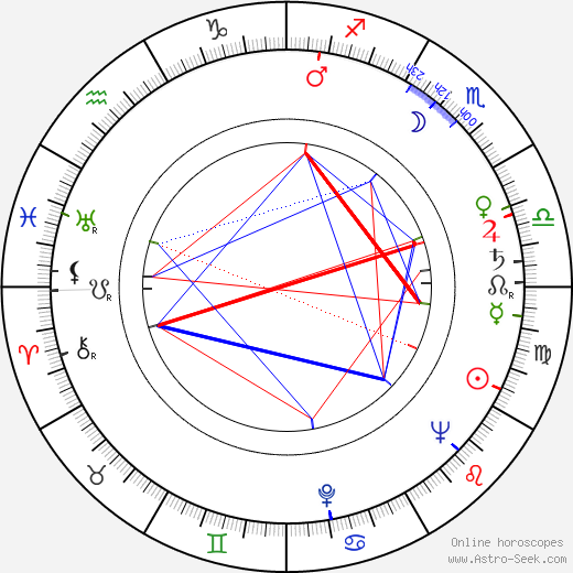 Enzo Trapani tema natale, oroscopo, Enzo Trapani oroscopi gratuiti, astrologia