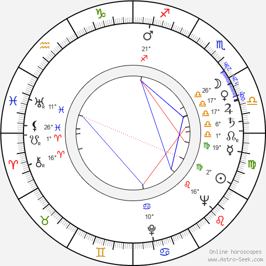 Henry G. Piper birth chart, biography, wikipedia 2019, 2020