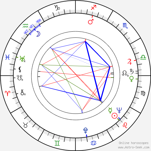 Jan Víšek birth chart, Jan Víšek astro natal horoscope, astrology