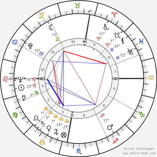 Joseph Elliott Slater birth chart, biography, wikipedia 2020, 2021