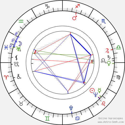 Predrag Tasovac birth chart, Predrag Tasovac astro natal horoscope, astrology