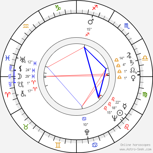 Ron Grainer birth chart, biography, wikipedia 2020, 2021