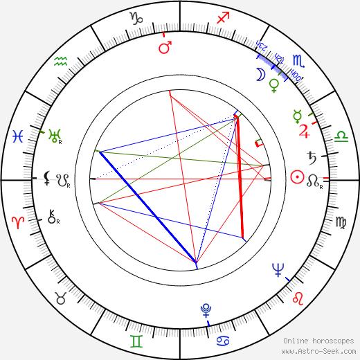 Bert I. Gordon birth chart, Bert I. Gordon astro natal horoscope, astrology