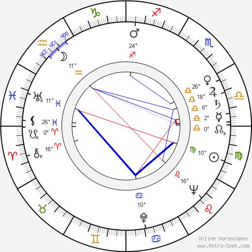 Burt Kennedy birth chart, biography, wikipedia 2020, 2021