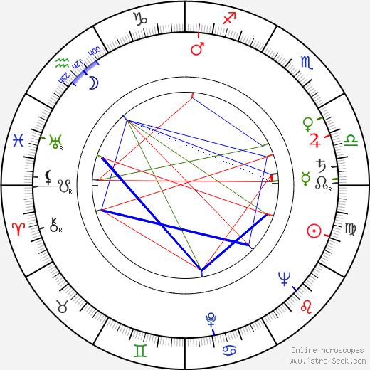 Burt Kennedy birth chart, Burt Kennedy astro natal horoscope, astrology
