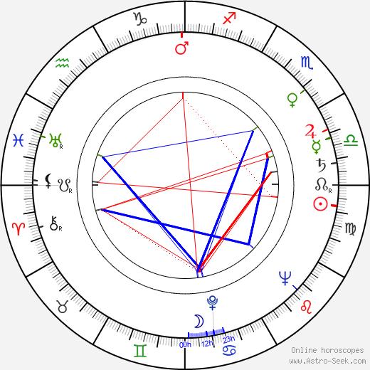 Ephraim Lowe tema natale, oroscopo, Ephraim Lowe oroscopi gratuiti, astrologia