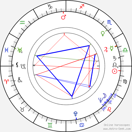 Grayson Hall astro natal birth chart, Grayson Hall horoscope, astrology