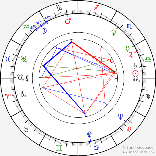 Helge Herala astro natal birth chart, Helge Herala horoscope, astrology
