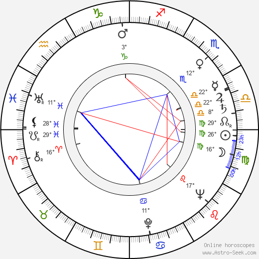 Jean Lara birth chart, biography, wikipedia 2019, 2020