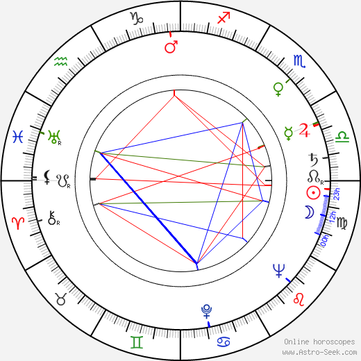 Jean Lara astro natal birth chart, Jean Lara horoscope, astrology