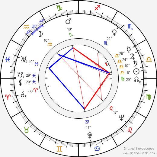 Lamont Johnson birth chart, biography, wikipedia 2019, 2020