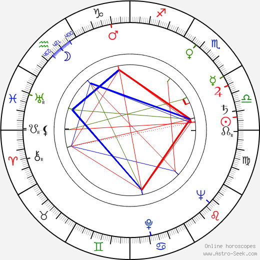 Lamont Johnson birth chart, Lamont Johnson astro natal horoscope, astrology