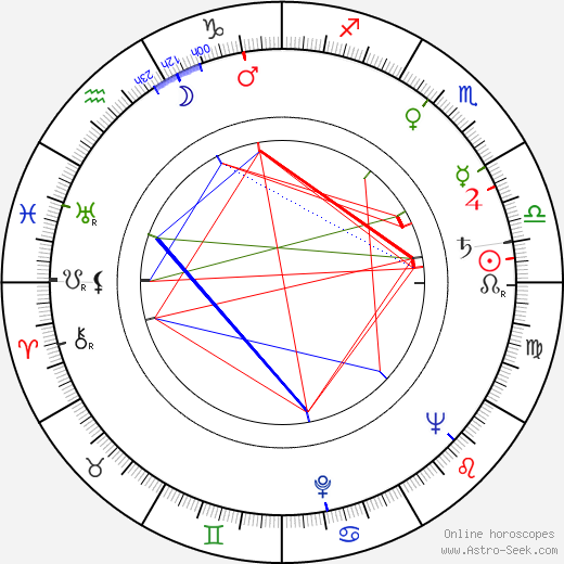 Лизабет Скотт Lizabeth Scott день рождения гороскоп, Lizabeth Scott Натальная карта онлайн