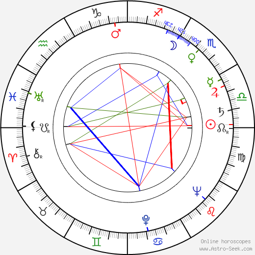 Luciano Salce birth chart, Luciano Salce astro natal horoscope, astrology