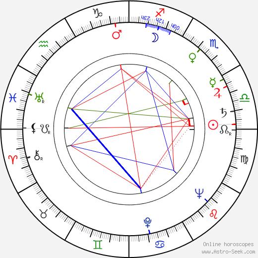 Marja Tyrkkö astro natal birth chart, Marja Tyrkkö horoscope, astrology