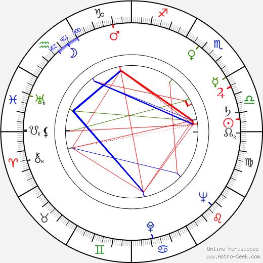 Michael Prince tema natale, oroscopo, Michael Prince oroscopi gratuiti, astrologia